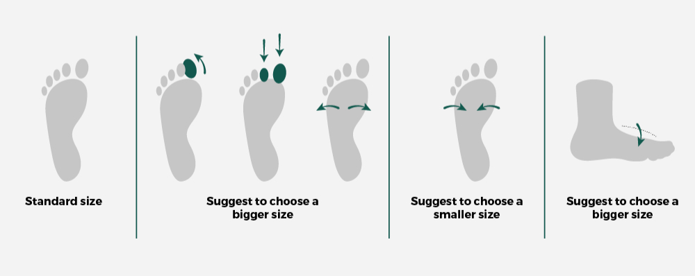Rudds Foot Measuring Guide